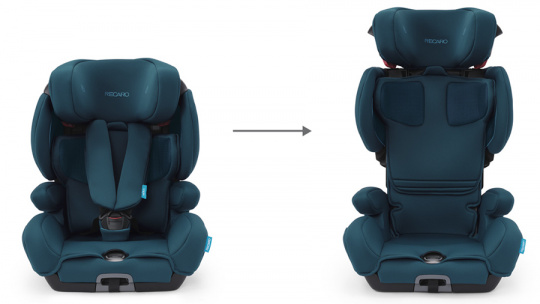 RECARO Tian Elite – mitwachsender Kindersitz